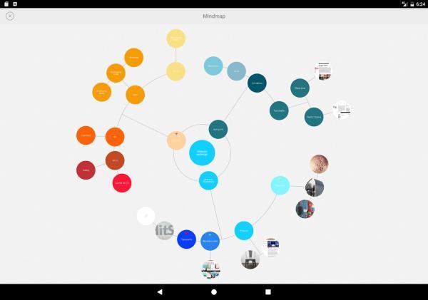 Aplicaciones para hacer esquemas - Aplicaciones para hacer esquemas en Android